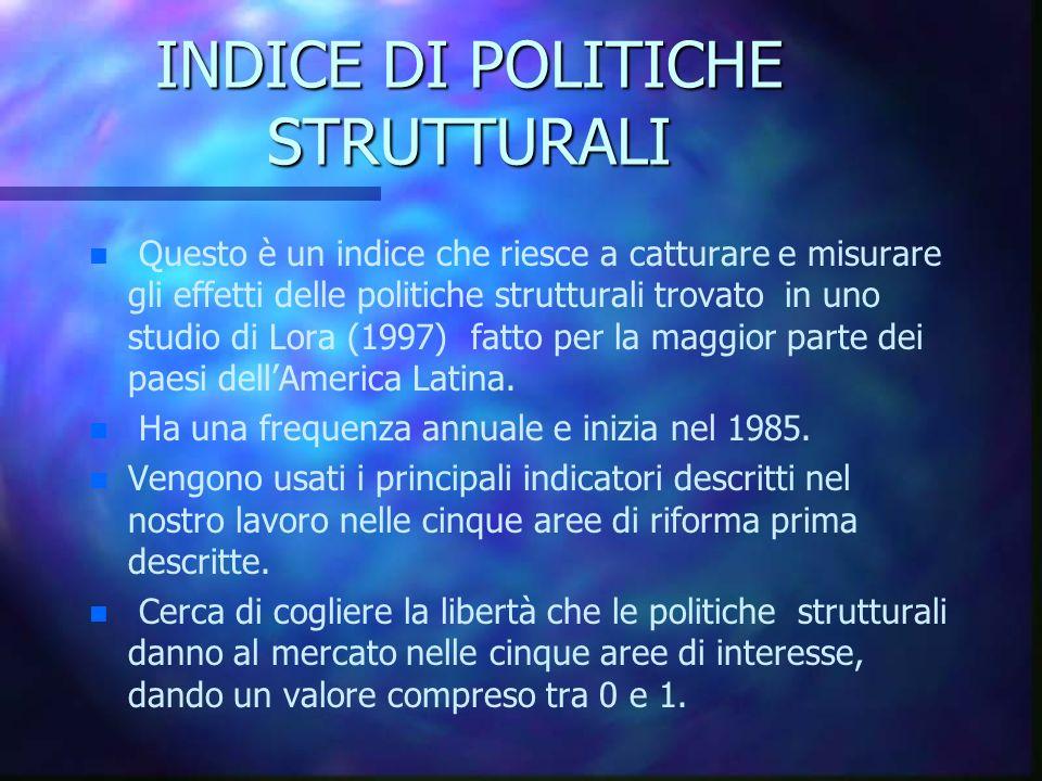 INDICE DI POLITICHE STRUTTURALI n n Questo è un indice che riesce a catturare e misurare gli effetti delle politiche strutturali trovato in uno studio di Lora (1997) fatto per la maggior parte dei paesi dellAmerica Latina.