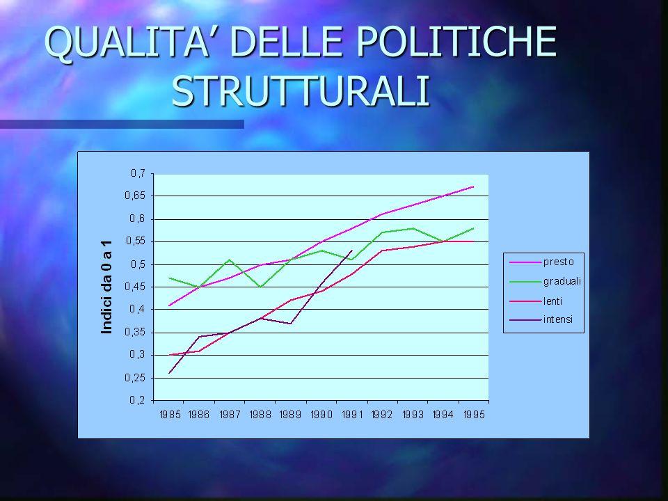 QUALITA DELLE POLITICHE STRUTTURALI