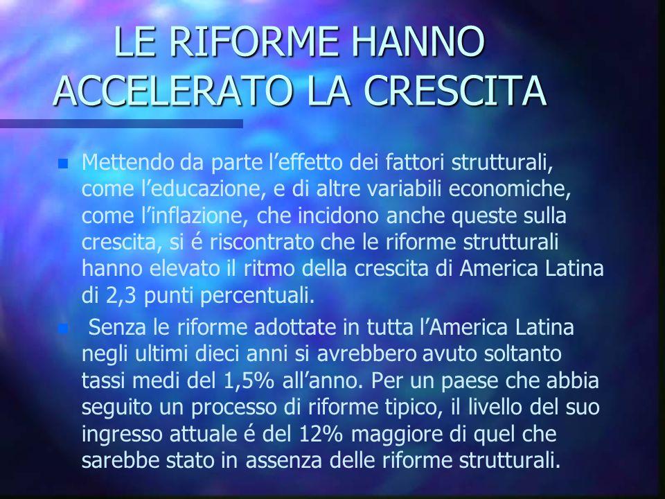 LE RIFORME HANNO ACCELERATO LA CRESCITA n n Mettendo da parte leffetto dei fattori strutturali, come leducazione, e di altre variabili economiche, com