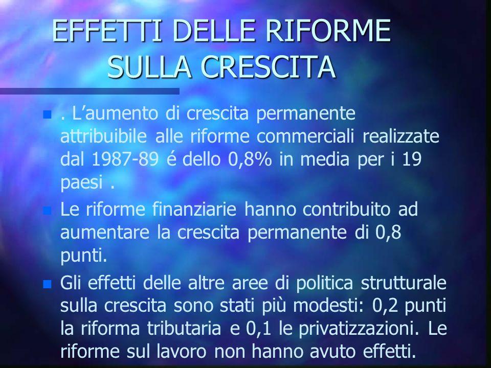 EFFETTI DELLE RIFORME SULLA CRESCITA n n.