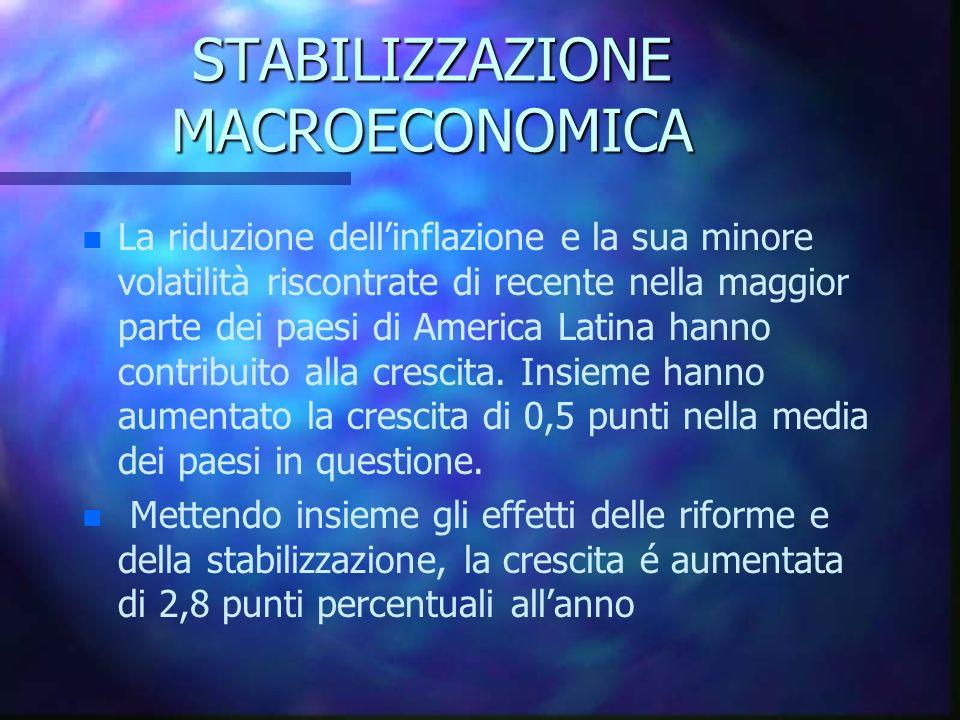 STABILIZZAZIONE MACROECONOMICA n n La riduzione dellinflazione e la sua minore volatilità riscontrate di recente nella maggior parte dei paesi di America Latina hanno contribuito alla crescita.