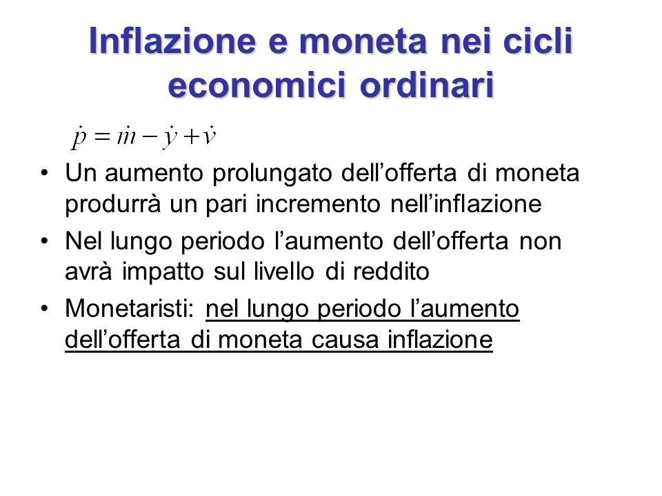 Inflazione e moneta nei cicli economici ordinari Un aumento prolungato dellofferta di moneta produrrà un pari incremento nellinflazione Nel lungo periodo laumento dellofferta non avrà impatto sul livello di reddito Monetaristi: nel lungo periodo laumento dellofferta di moneta causa inflazione