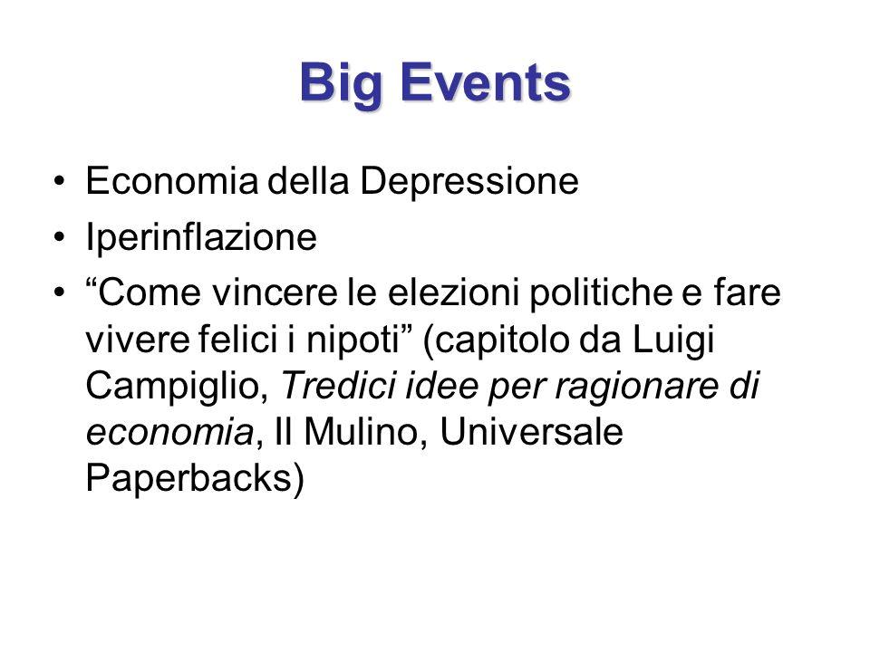 Big Events Economia della Depressione Iperinflazione Come vincere le elezioni politiche e fare vivere felici i nipoti (capitolo da Luigi Campiglio, Tredici idee per ragionare di economia, Il Mulino, Universale Paperbacks)