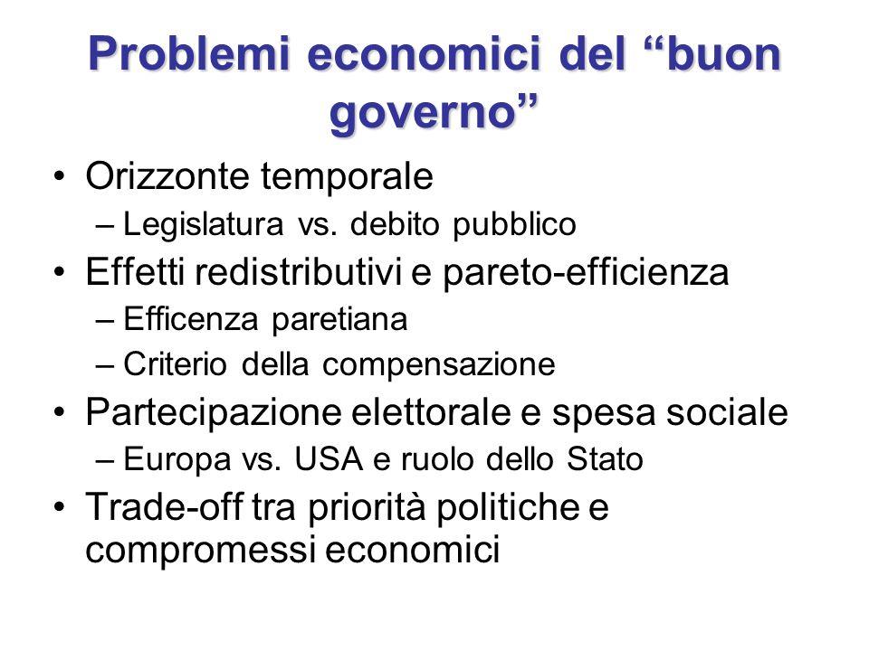 Problemi economici del buon governo Orizzonte temporale –Legislatura vs. debito pubblico Effetti redistributivi e pareto-efficienza –Efficenza paretia