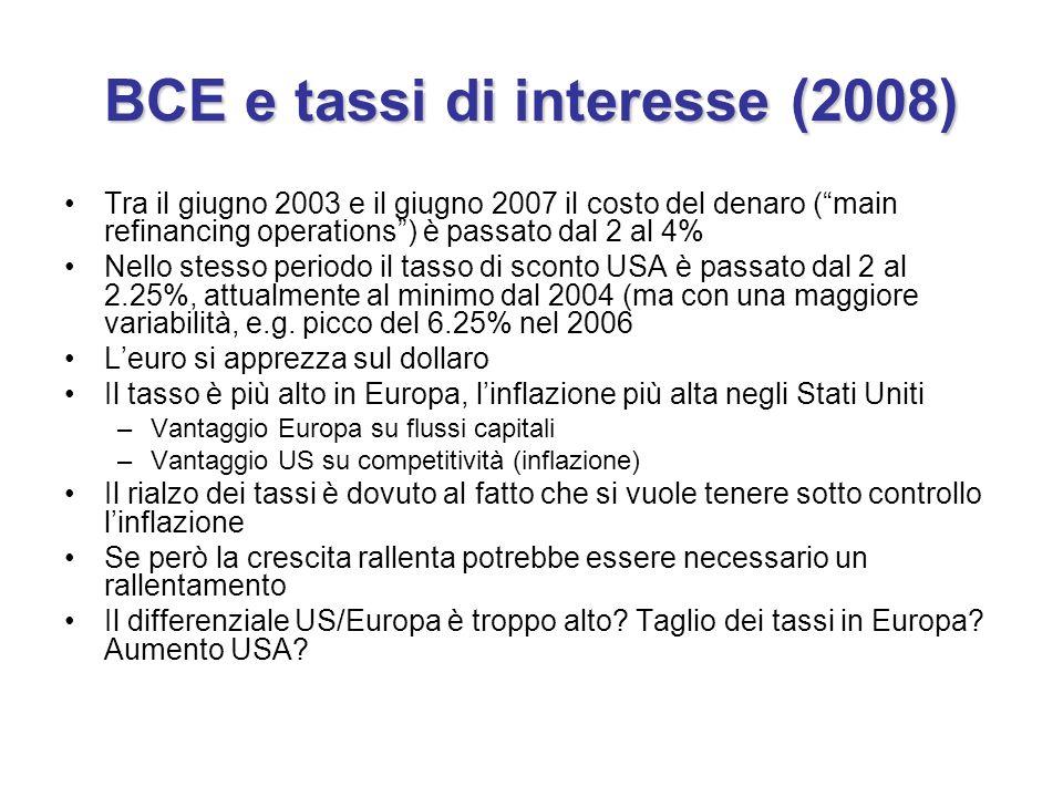 BCE e tassi di interesse (2008) Tra il giugno 2003 e il giugno 2007 il costo del denaro (main refinancing operations) è passato dal 2 al 4% Nello stes