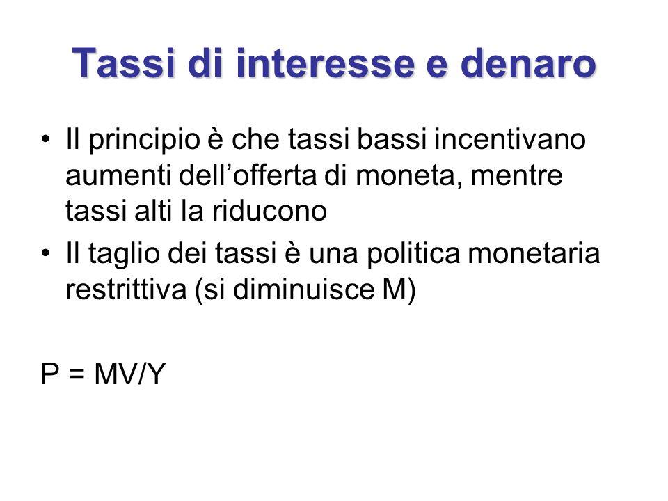 Tassi di interesse e denaro Il principio è che tassi bassi incentivano aumenti dellofferta di moneta, mentre tassi alti la riducono Il taglio dei tassi è una politica monetaria restrittiva (si diminuisce M) P = MV/Y