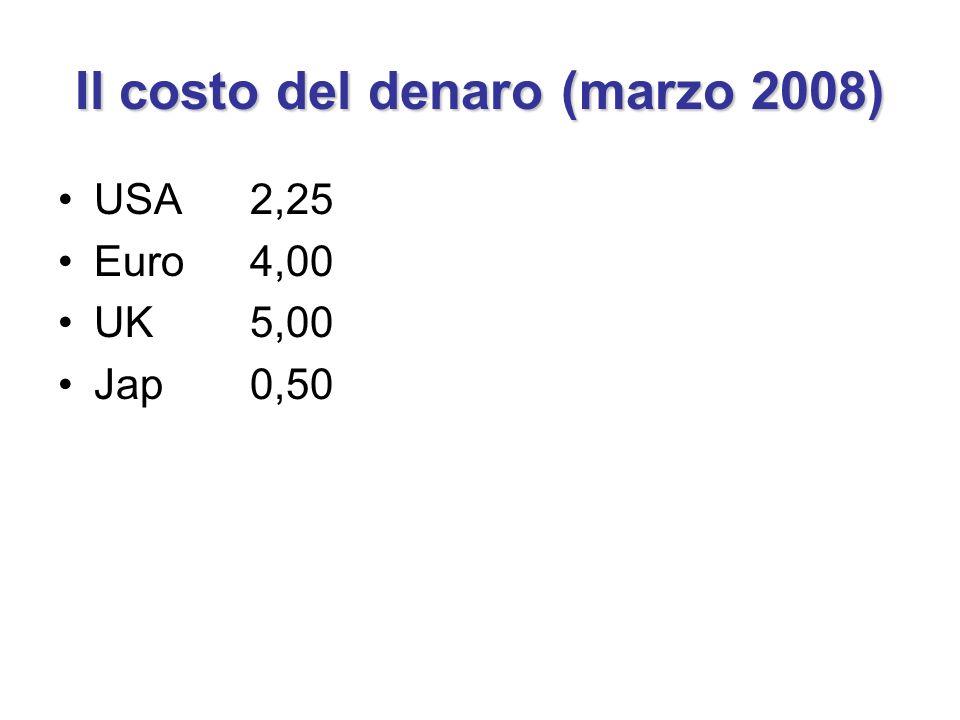 Il costo del denaro (marzo 2008) USA2,25 Euro4,00 UK5,00 Jap0,50