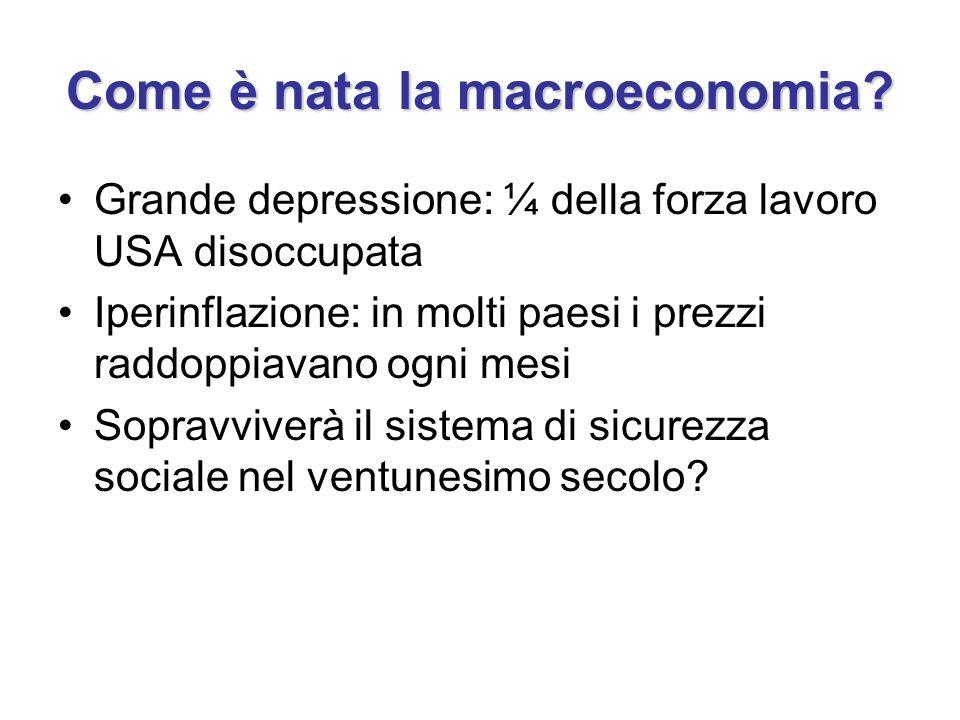 Come è nata la macroeconomia? Grande depressione: ¼ della forza lavoro USA disoccupata Iperinflazione: in molti paesi i prezzi raddoppiavano ogni mesi