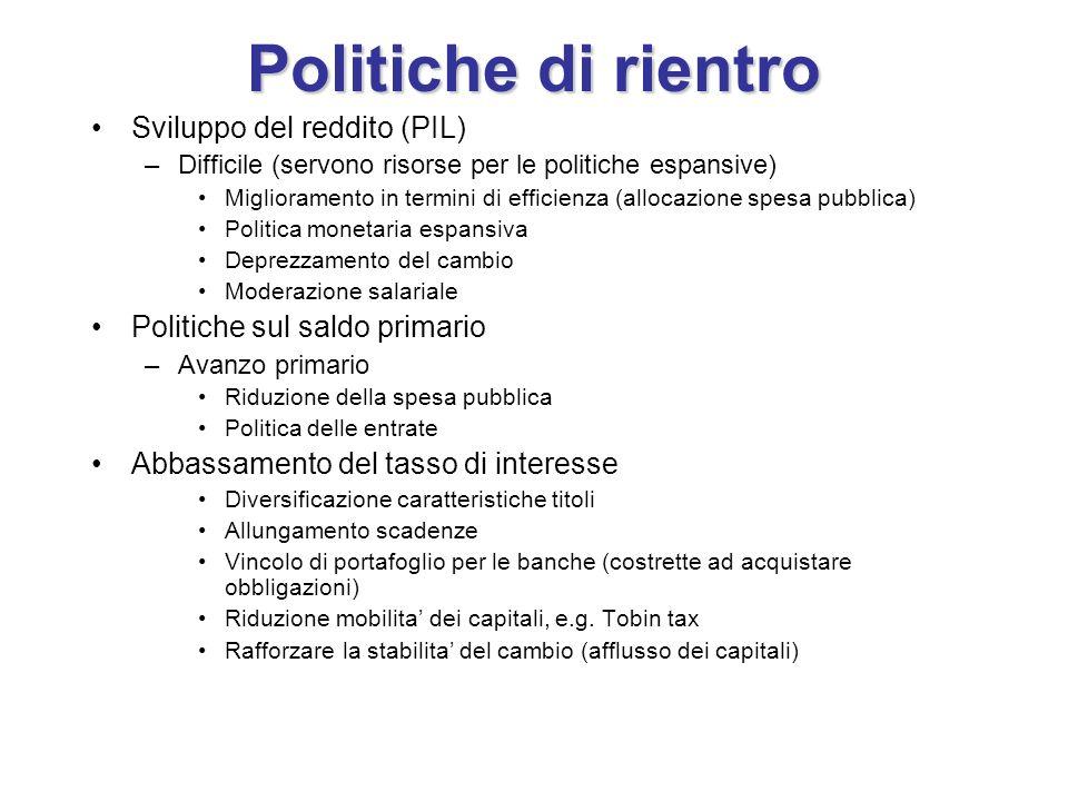 Politiche di rientro Sviluppo del reddito (PIL) –Difficile (servono risorse per le politiche espansive) Miglioramento in termini di efficienza (alloca