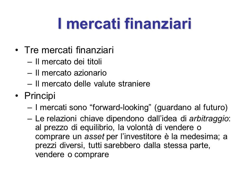 I mercati finanziari Tre mercati finanziari –Il mercato dei titoli –Il mercato azionario –Il mercato delle valute straniere Principi –I mercati sono f