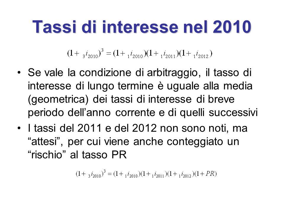 Tassi di interesse nel 2010 Se vale la condizione di arbitraggio, il tasso di interesse di lungo termine è uguale alla media (geometrica) dei tassi di