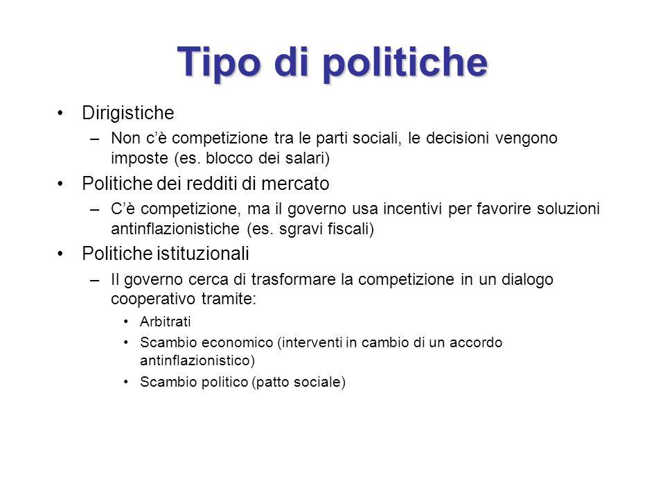 Tipo di politiche Dirigistiche –Non cè competizione tra le parti sociali, le decisioni vengono imposte (es. blocco dei salari) Politiche dei redditi d