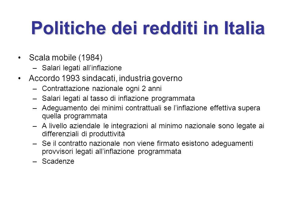 Politiche dei redditi in Italia Scala mobile (1984) –Salari legati allinflazione Accordo 1993 sindacati, industria governo –Contrattazione nazionale o