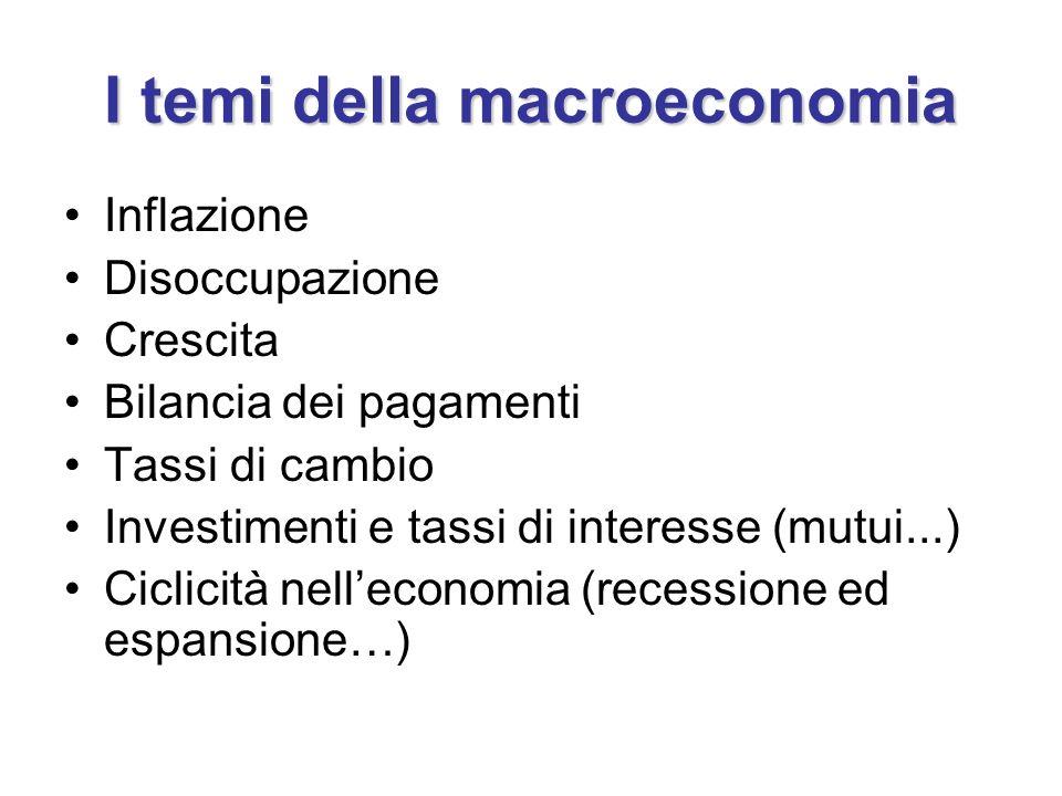 Obiettivi del corso Comprendere i meccanismi fondamentali della macroeconomia attraverso: –Teoria economica –Esercizi e applicazioni –Casi reali Idee per tesi Approfondimenti e letture