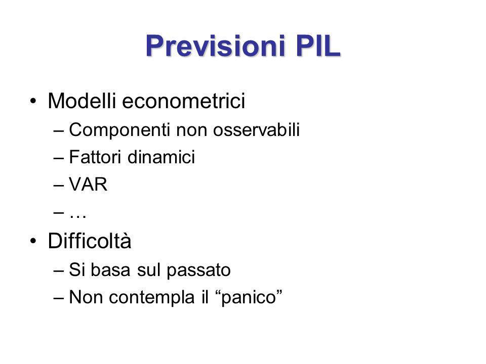 Previsioni PIL Modelli econometrici –Componenti non osservabili –Fattori dinamici –VAR –… Difficoltà –Si basa sul passato –Non contempla il panico
