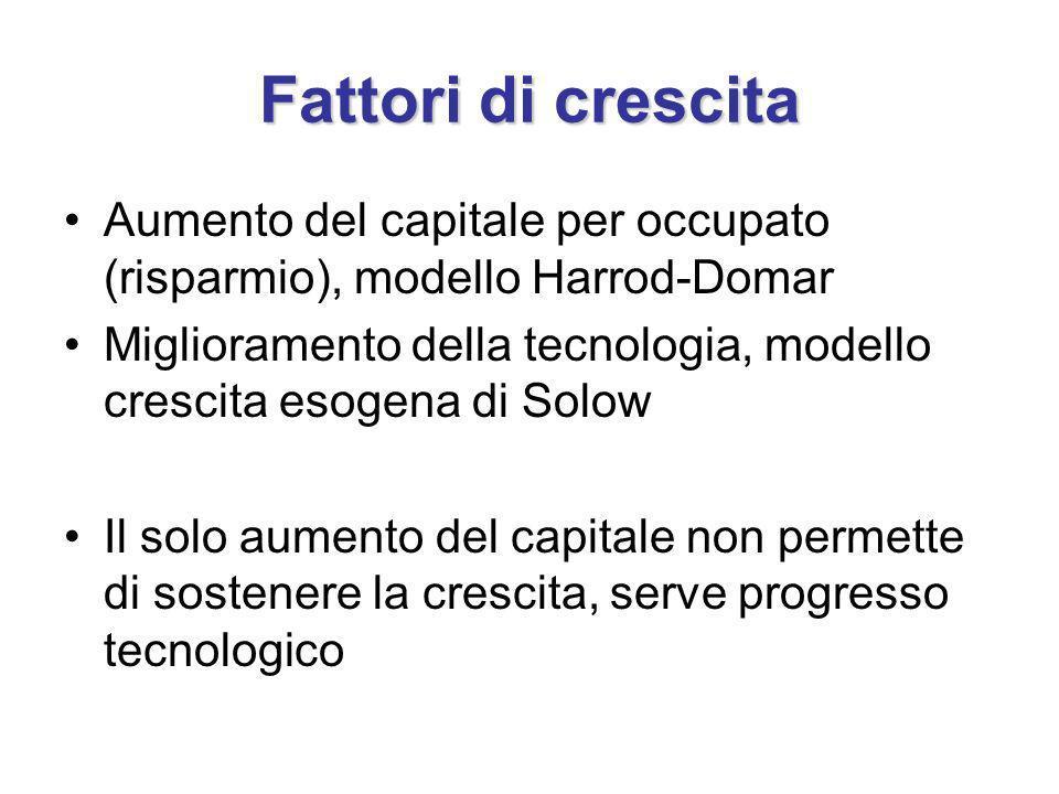 Fattori di crescita Aumento del capitale per occupato (risparmio), modello Harrod-Domar Miglioramento della tecnologia, modello crescita esogena di So