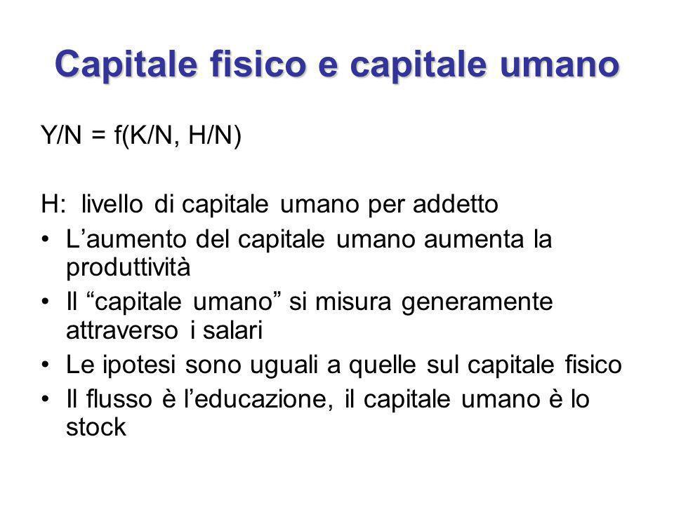Capitale fisico e capitale umano Y/N = f(K/N, H/N) H: livello di capitale umano per addetto Laumento del capitale umano aumenta la produttività Il capitale umano si misura generamente attraverso i salari Le ipotesi sono uguali a quelle sul capitale fisico Il flusso è leducazione, il capitale umano è lo stock