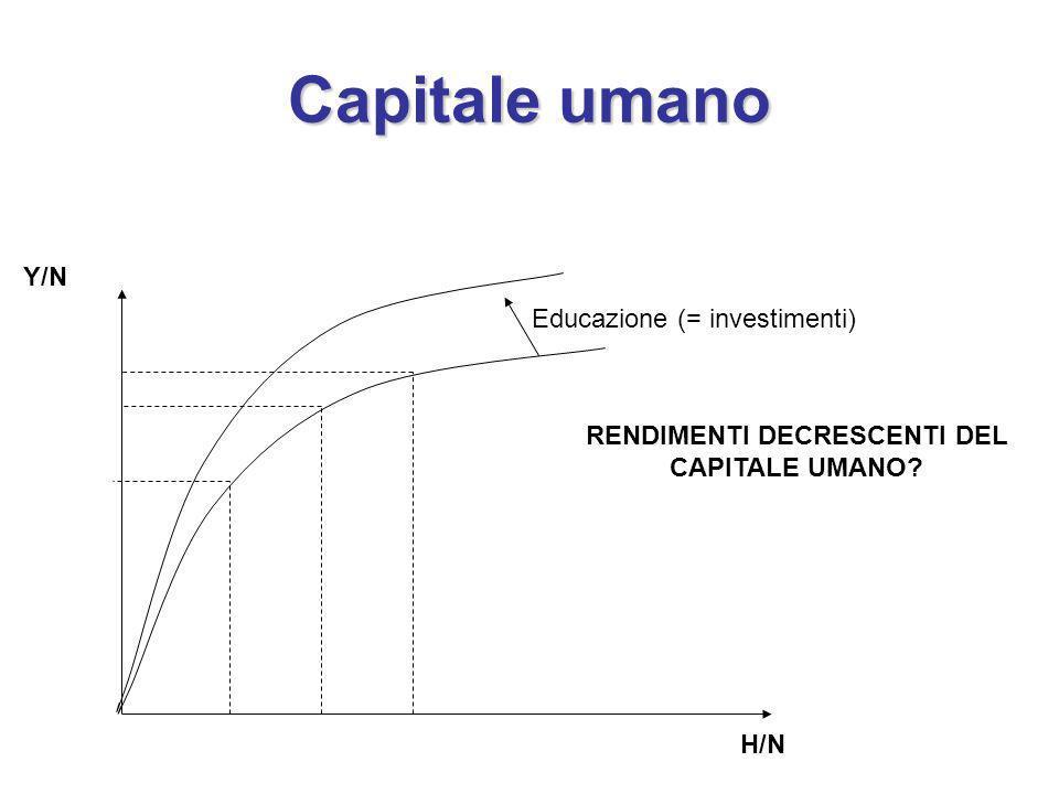 Capitale umano H/N Y/N RENDIMENTI DECRESCENTI DEL CAPITALE UMANO? Educazione (= investimenti)