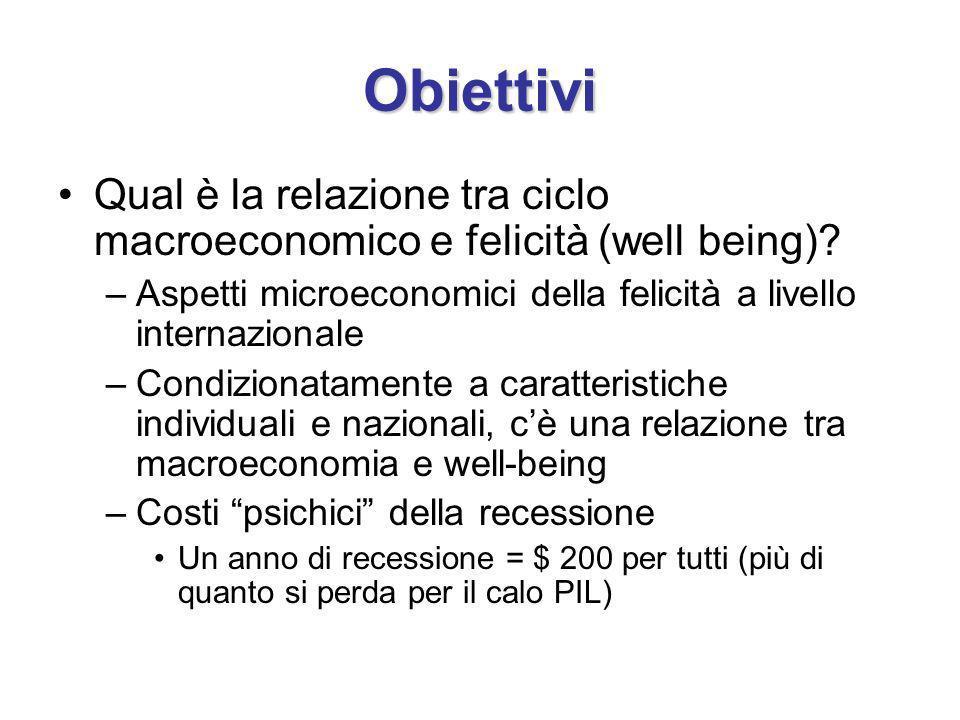Obiettivi Qual è la relazione tra ciclo macroeconomico e felicità (well being)? –Aspetti microeconomici della felicità a livello internazionale –Condi
