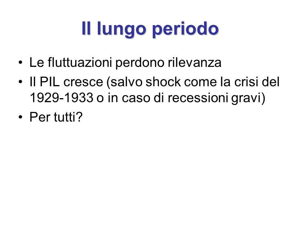 Il lungo periodo Le fluttuazioni perdono rilevanza Il PIL cresce (salvo shock come la crisi del 1929-1933 o in caso di recessioni gravi) Per tutti?