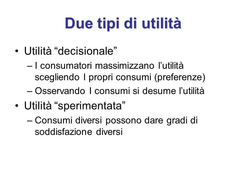 Due tipi di utilità Utilità decisionale –I consumatori massimizzano lutilità scegliendo I propri consumi (preferenze) –Osservando I consumi si desume