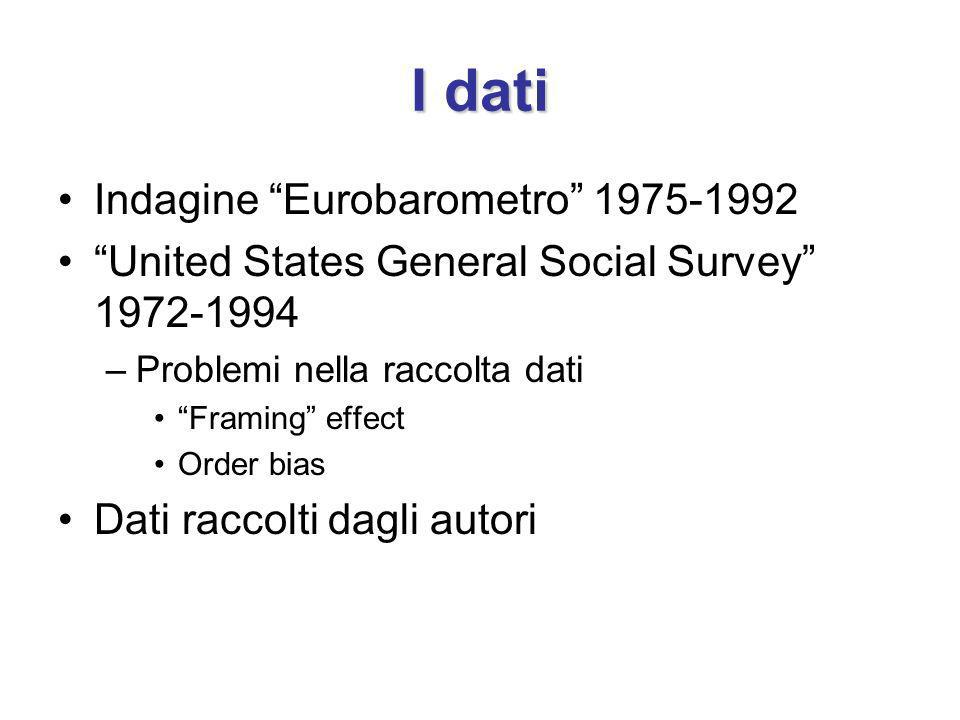 I dati Indagine Eurobarometro 1975-1992 United States General Social Survey 1972-1994 –Problemi nella raccolta dati Framing effect Order bias Dati rac
