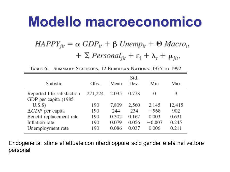 Modello macroeconomico Endogeneità: stime effettuate con ritardi oppure solo gender e età nel vettore personal