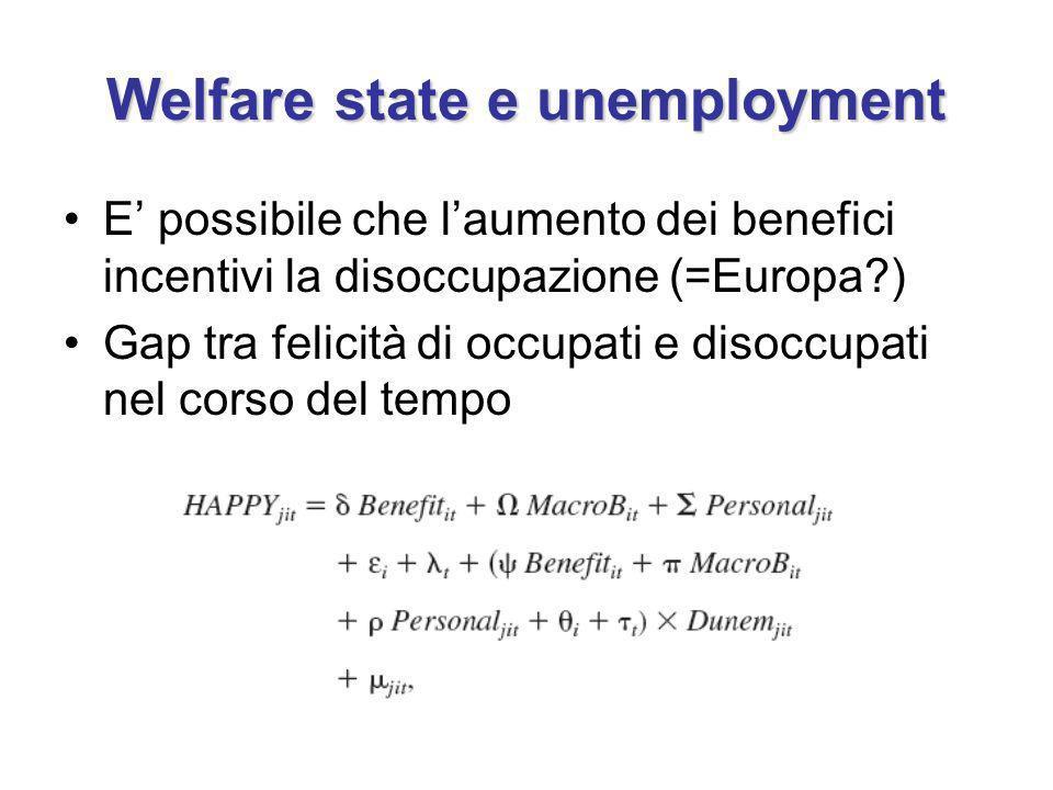 Welfare state e unemployment E possibile che laumento dei benefici incentivi la disoccupazione (=Europa?) Gap tra felicità di occupati e disoccupati n