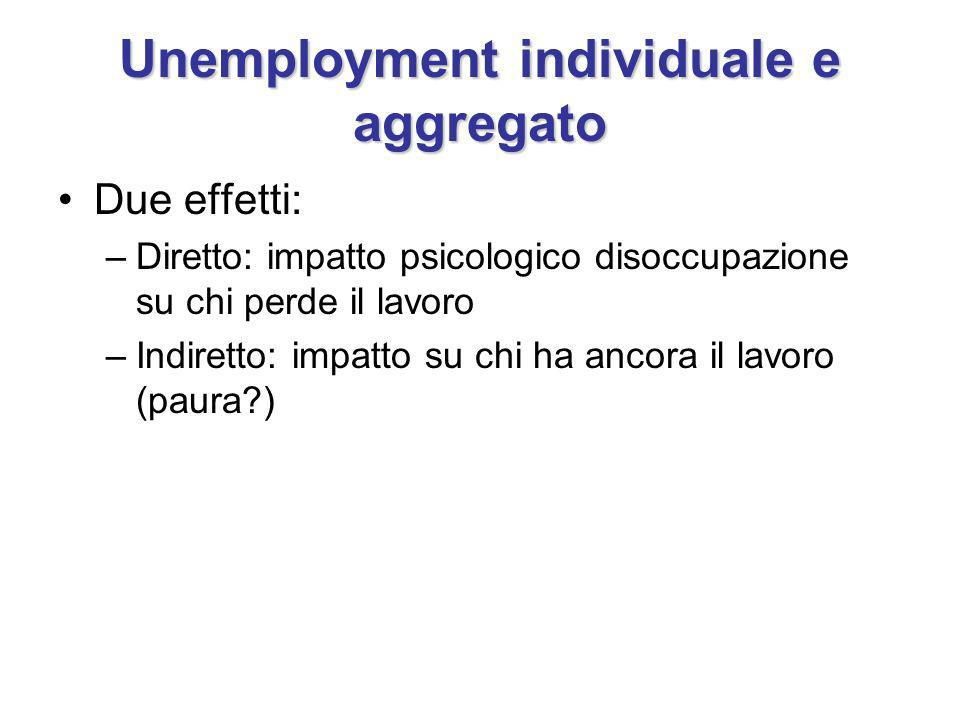 Unemployment individuale e aggregato Due effetti: –Diretto: impatto psicologico disoccupazione su chi perde il lavoro –Indiretto: impatto su chi ha ancora il lavoro (paura?)