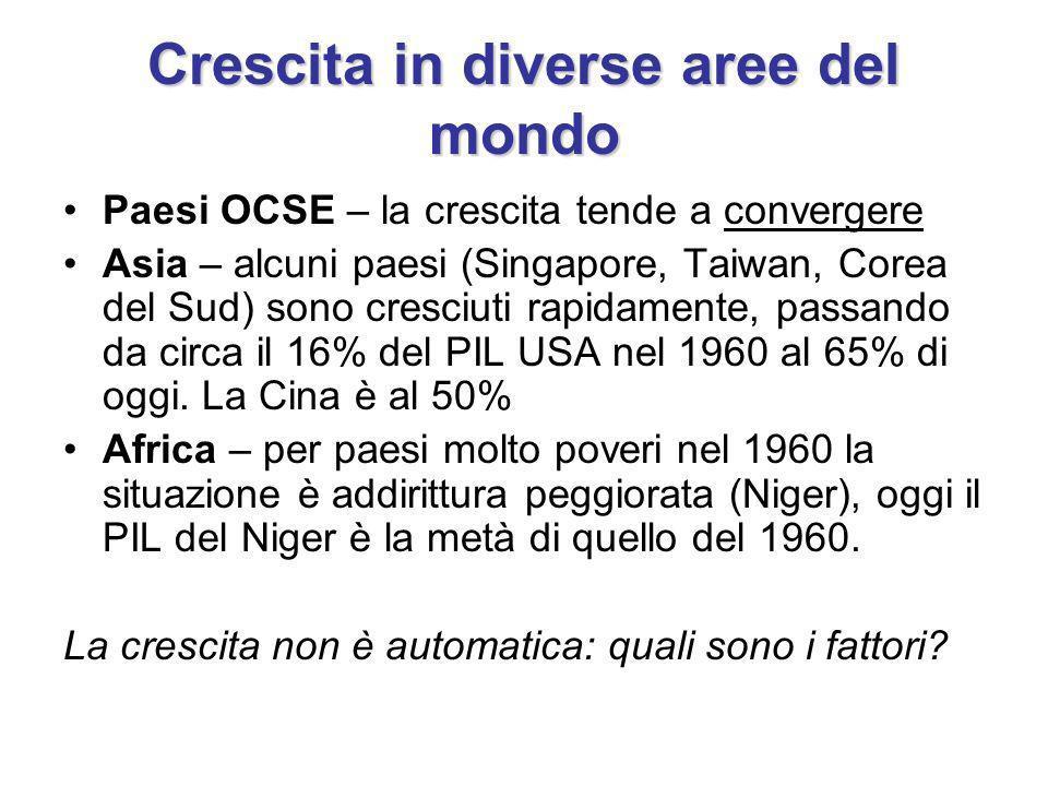 Crescita in diverse aree del mondo Paesi OCSE – la crescita tende a convergere Asia – alcuni paesi (Singapore, Taiwan, Corea del Sud) sono cresciuti r