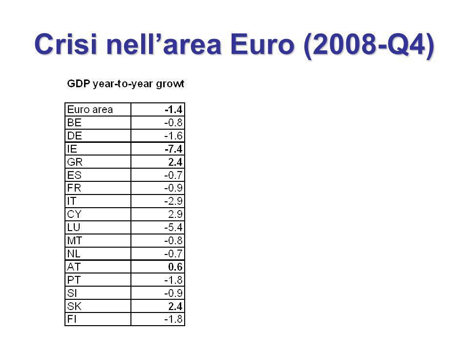 Crisi nellarea Euro (2008-Q4)