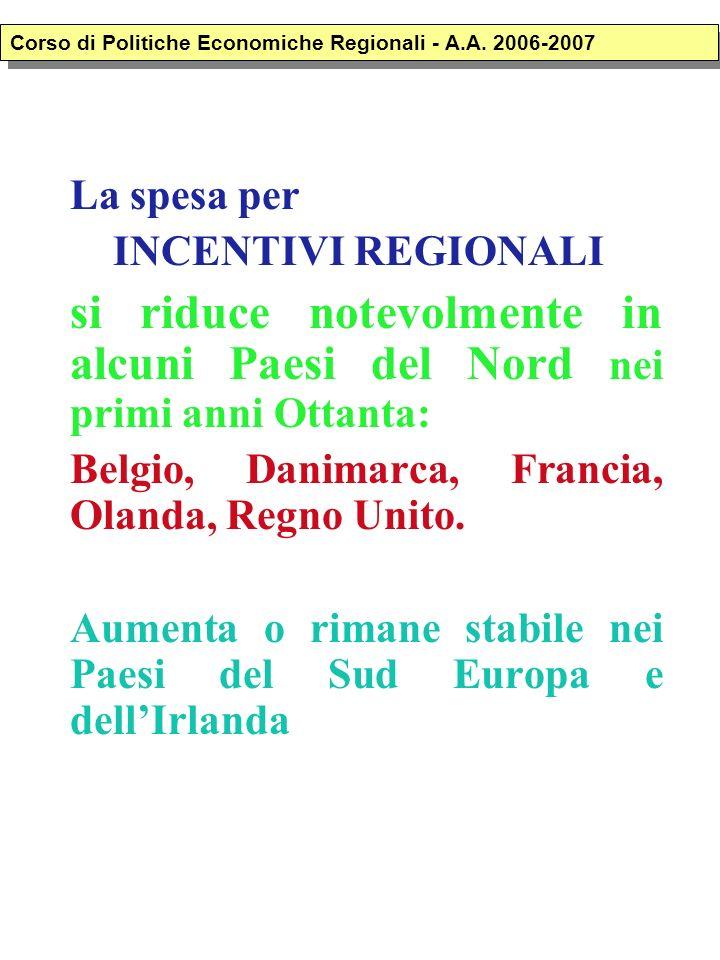 La spesa per INCENTIVI REGIONALI si riduce notevolmente in alcuni Paesi del Nord nei primi anni Ottanta: Belgio, Danimarca, Francia, Olanda, Regno Uni