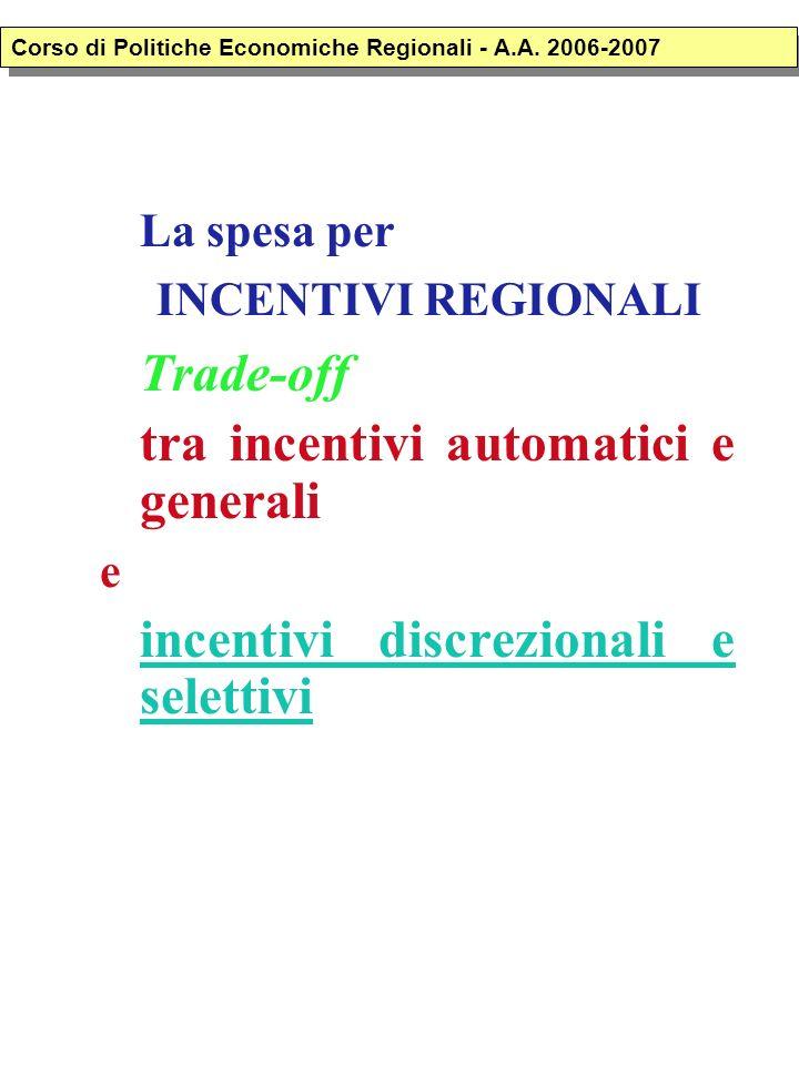 La spesa per INCENTIVI REGIONALI Trade-off tra incentivi automatici e generali e incentivi discrezionali e selettivi Corso di Politiche Economiche Reg