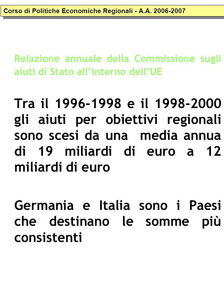 Relazione annuale della Commissione sugli aiuti di Stato allinterno dellUE Tra il 1996-1998 e il 1998-2000 gli aiuti per obiettivi regionali sono scesi da una media annua di 19 miliardi di euro a 12 miliardi di euro Germania e Italia sono i Paesi che destinano le somme più consistenti Corso di Politiche Economiche Regionali - A.A.