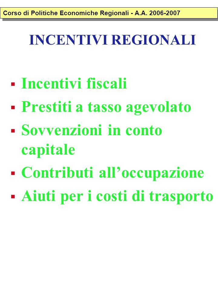INCENTIVI REGIONALI Incentivi fiscali Prestiti a tasso agevolato Sovvenzioni in conto capitale Contributi alloccupazione Aiuti per i costi di trasporto Corso di Politiche Economiche Regionali - A.A.