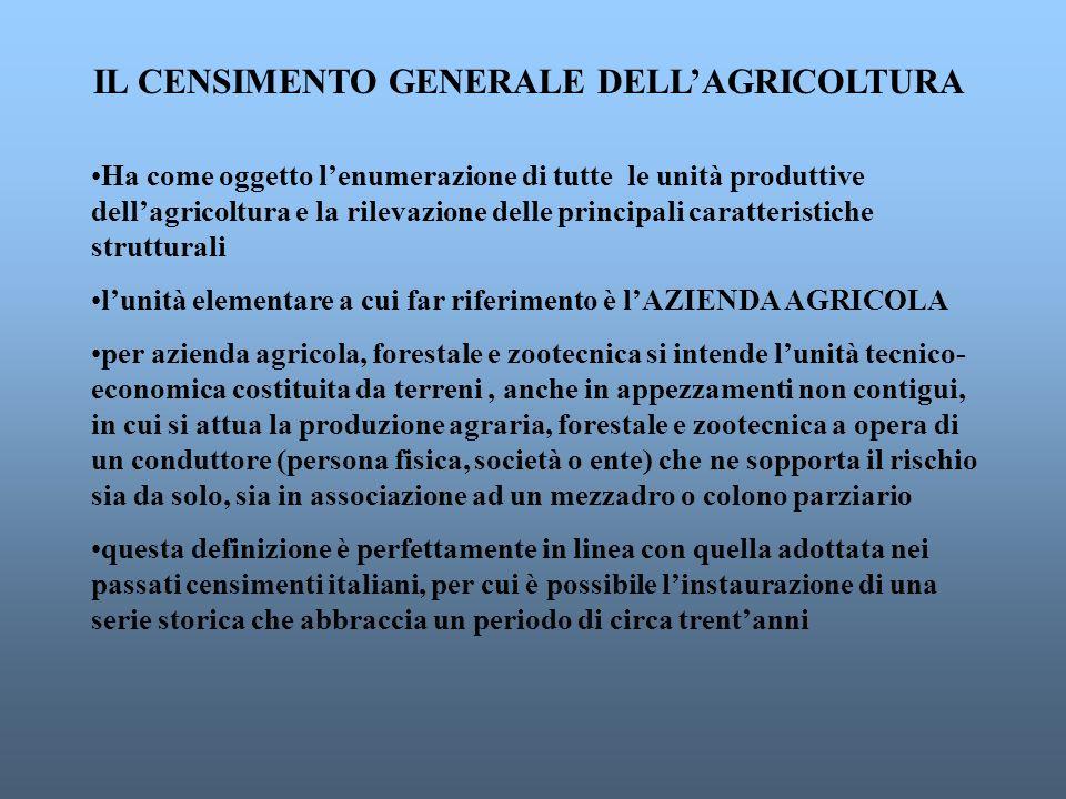 IL CENSIMENTO GENERALE DELLAGRICOLTURA Ha come oggetto lenumerazione di tutte le unità produttive dellagricoltura e la rilevazione delle principali caratteristiche strutturali lunità elementare a cui far riferimento è lAZIENDA AGRICOLA per azienda agricola, forestale e zootecnica si intende lunità tecnico- economica costituita da terreni, anche in appezzamenti non contigui, in cui si attua la produzione agraria, forestale e zootecnica a opera di un conduttore (persona fisica, società o ente) che ne sopporta il rischio sia da solo, sia in associazione ad un mezzadro o colono parziario questa definizione è perfettamente in linea con quella adottata nei passati censimenti italiani, per cui è possibile linstaurazione di una serie storica che abbraccia un periodo di circa trentanni