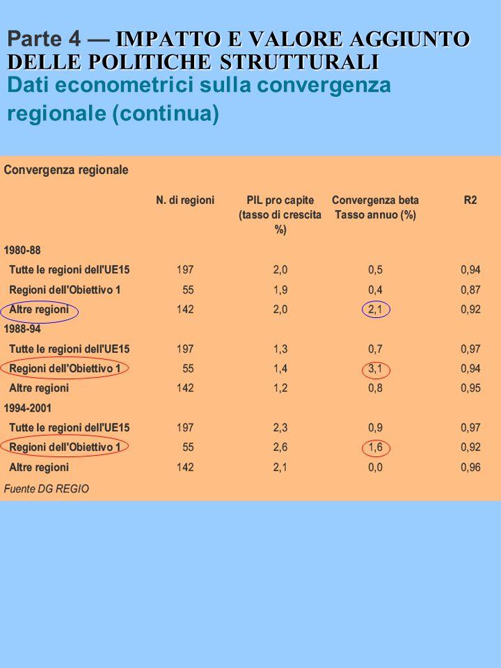 IMPATTO E VALORE AGGIUNTO DELLE POLITICHE STRUTTURALI Parte 4 IMPATTO E VALORE AGGIUNTO DELLE POLITICHE STRUTTURALI Dati econometrici sulla convergenza regionale (continua)