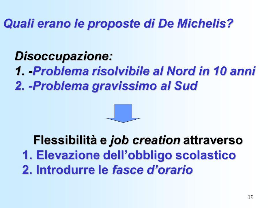 10 Quali erano le proposte di De Michelis.
