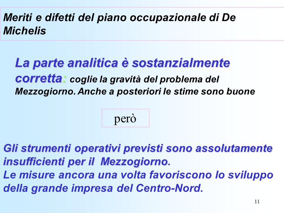 11 Meriti e difetti del piano occupazionale di De Michelis La parte analitica è sostanzialmente corretta: La parte analitica è sostanzialmente corretta: coglie la gravità del problema del Mezzogiorno.