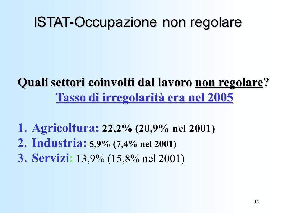 17 ISTAT-Occupazione non regolare Quali settori coinvolti dal lavoro non regolare.