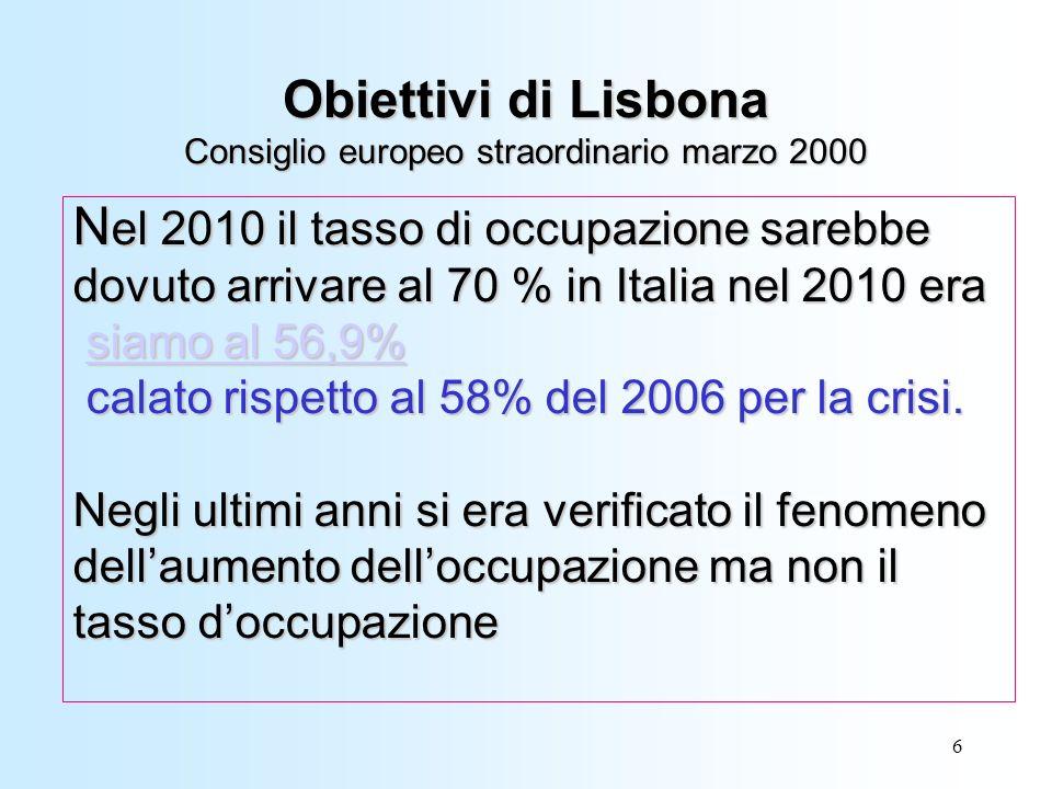 6 N el 2010 il tasso di occupazione sarebbe dovuto arrivare al 70 % in Italia nel 2010 era siamo al 56,9% calato rispetto al 58% del 2006 per la crisi.