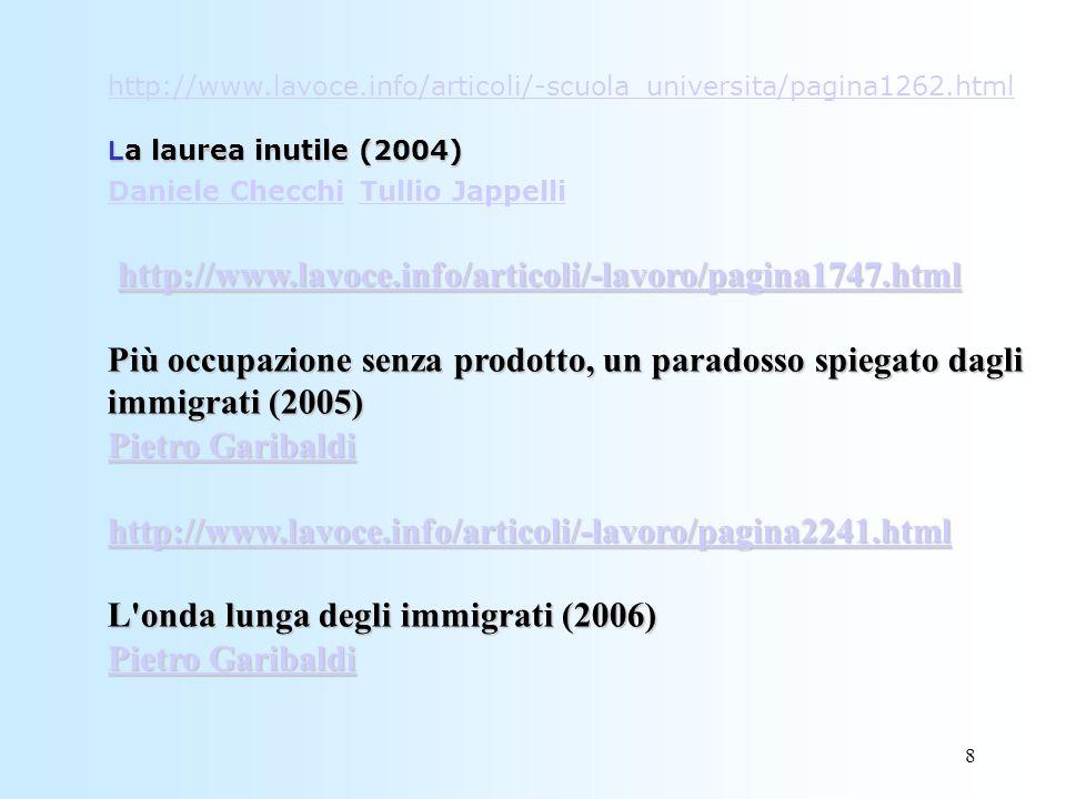 8 L a laurea inutile (2004) http://www.lavoce.info/articoli/-scuola_universita/pagina1262.html L a laurea inutile (2004) Daniele Checchi Tullio Jappelli http://www.lavoce.info/articoli/-scuola_universita/pagina1262.html Daniele Checchi Tullio Jappelli http://www.lavoce.info/articoli/-lavoro/pagina1747.html Più occupazione senza prodotto, un paradosso spiegato dagli immigrati (2005) Pietro Garibaldi http://www.lavoce.info/articoli/-lavoro/pagina1747.html Più occupazione senza prodotto, un paradosso spiegato dagli immigrati (2005) Pietro Garibaldi http://www.lavoce.info/articoli/-lavoro/pagina1747.html Pietro Garibaldi http://www.lavoce.info/articoli/-lavoro/pagina1747.html Pietro Garibaldi http://www.lavoce.info/articoli/-lavoro/pagina2241.html http://www.lavoce.info/articoli/-lavoro/pagina2241.html L onda lunga degli immigrati (2006) Pietro Garibaldi Pietro Garibaldi http://www.lavoce.info/articoli/-lavoro/pagina2241.html Pietro Garibaldi