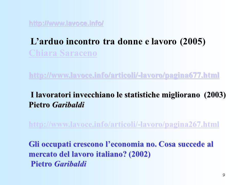9 http://www.lavoce.info/ http://www.lavoce.info/ http://www.lavoce.info/ Larduo incontro tra donne e lavoro (2005) Chiara Saraceno http://www.lavoce.info/ Chiara Saraceno http://www.lavoce.info/articoli/-lavoro/pagina677.html http://www.lavoce.info/articoli/-lavoro/pagina677.html I lavoratori invecchiano le statistiche migliorano (2003) Pietro Garibaldi http://www.lavoce.info/articoli/-lavoro/pagina677.html Gli occupati crescono leconomia no.