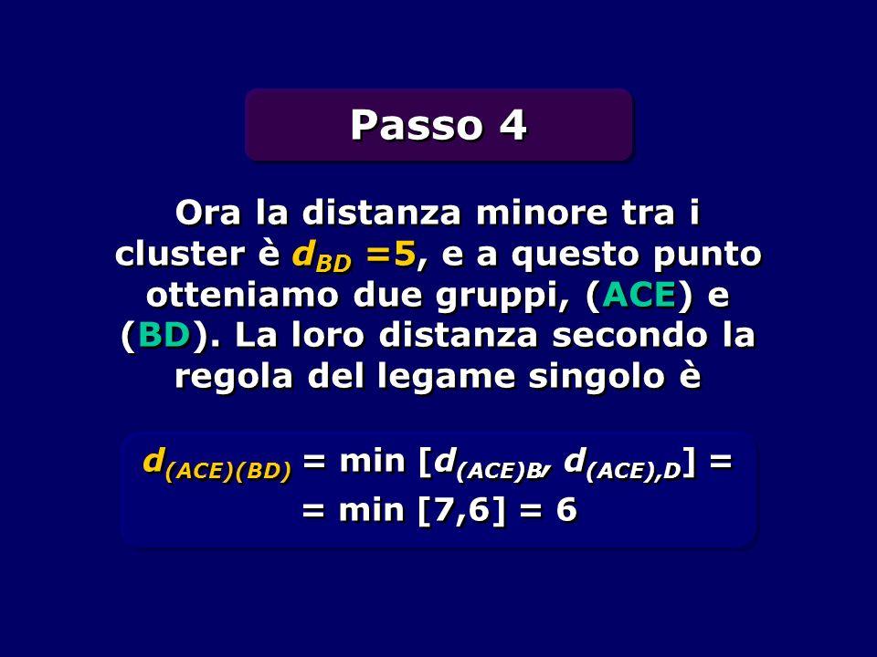 Ora la distanza minore tra i cluster è d BD =5, e a questo punto otteniamo due gruppi, (ACE) e (BD). La loro distanza secondo la regola del legame sin