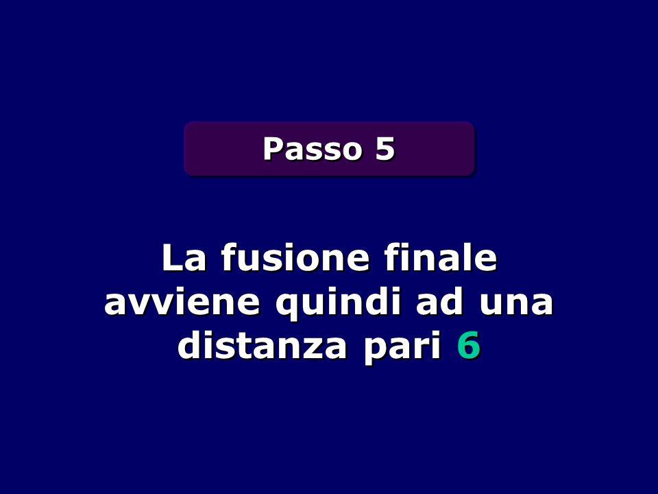 La fusione finale avviene quindi ad una distanza pari 6 Passo 5
