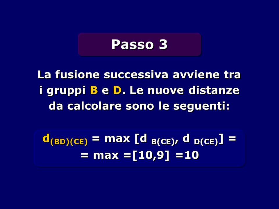 La fusione successiva avviene tra i gruppi B e D. Le nuove distanze da calcolare sono le seguenti: d (BD)(CE) = max [d B(CE), d D(CE) ] = = max =[10,9