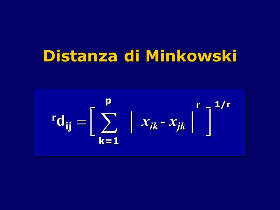 Per r = 2 si ha la distanza euclidea p p k=1 2 d ij x ik - x jk 2 2 1/r