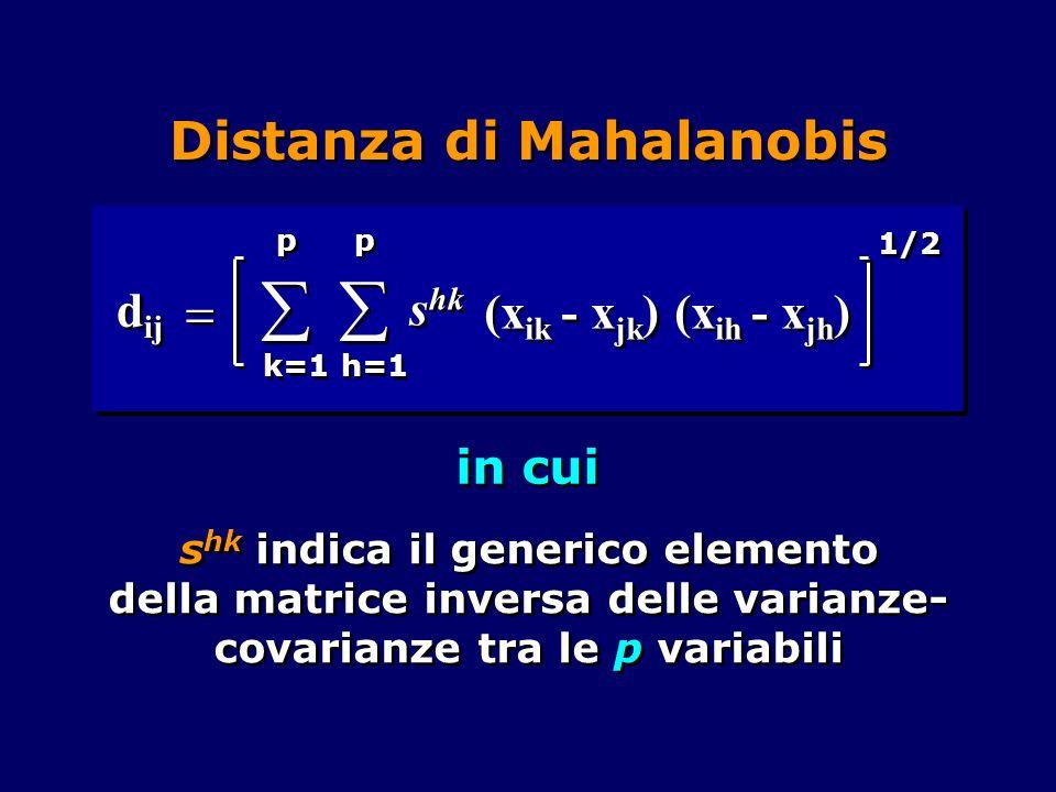 Distanza di Mahalanobis in cui s hk indica il generico elemento della matrice inversa delle varianze- covarianze tra le p variabili p p k=1 d ij (x ik