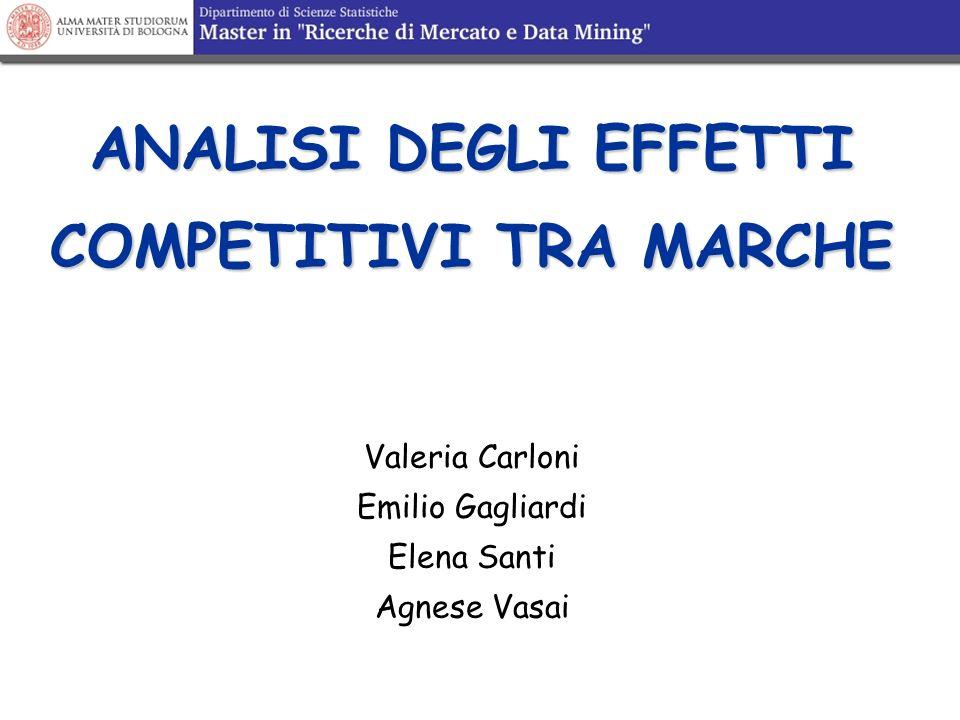 ANALISI DEGLI EFFETTI COMPETITIVI TRA MARCHE Valeria Carloni Emilio Gagliardi Elena Santi Agnese Vasai