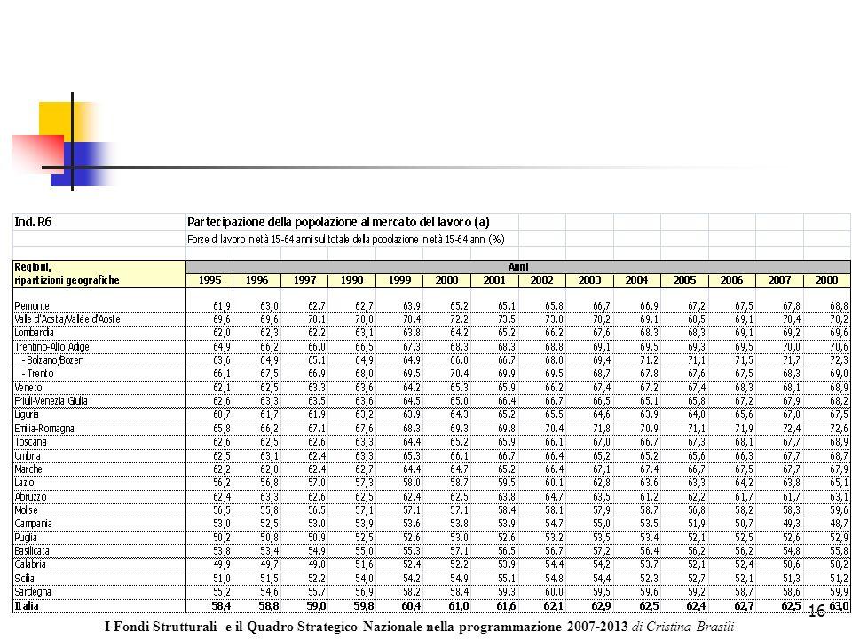 16 I Fondi Strutturali e il Quadro Strategico Nazionale nella programmazione 2007-2013 di Cristina Brasili